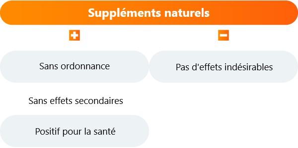 les exemple des avantages et inconvennients des substances naturelles sexuelles